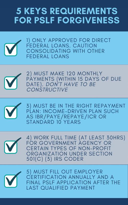 5 Keys Requirements for PSLF Forgiveness
