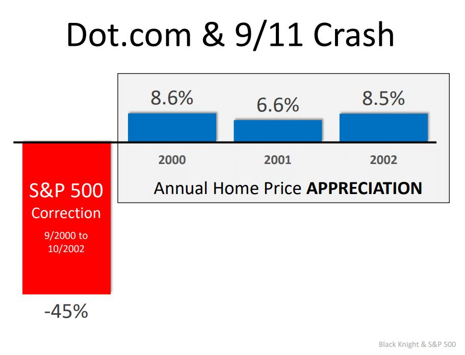 dotcom-crash