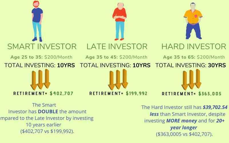 Smart investor (1)