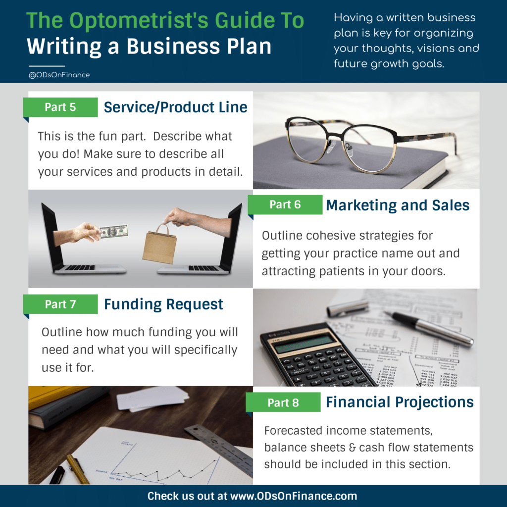The Optometrist's Guide to Writing a Business Plan Part 2