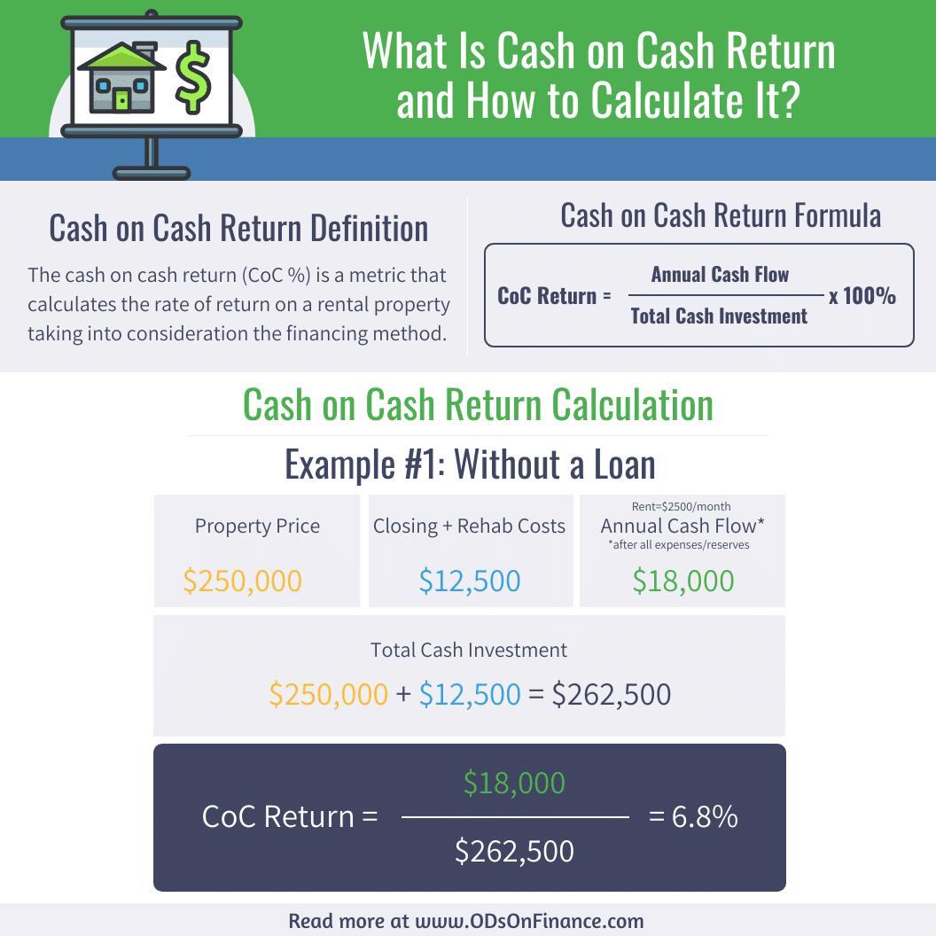 94320bfaHow Much Profit Should Rental Properties Generate?-2937-444c-a0d6-087197784e99