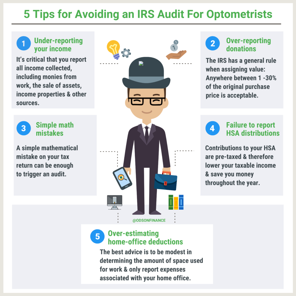 5 Tips for Avoiding an IRS Audit For Optometrists