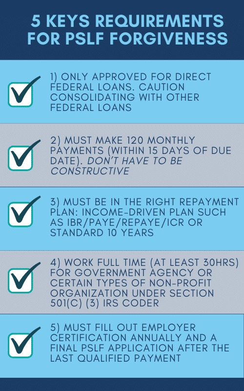 5-Keys-Requirements-for-PSLF-Forgiveness