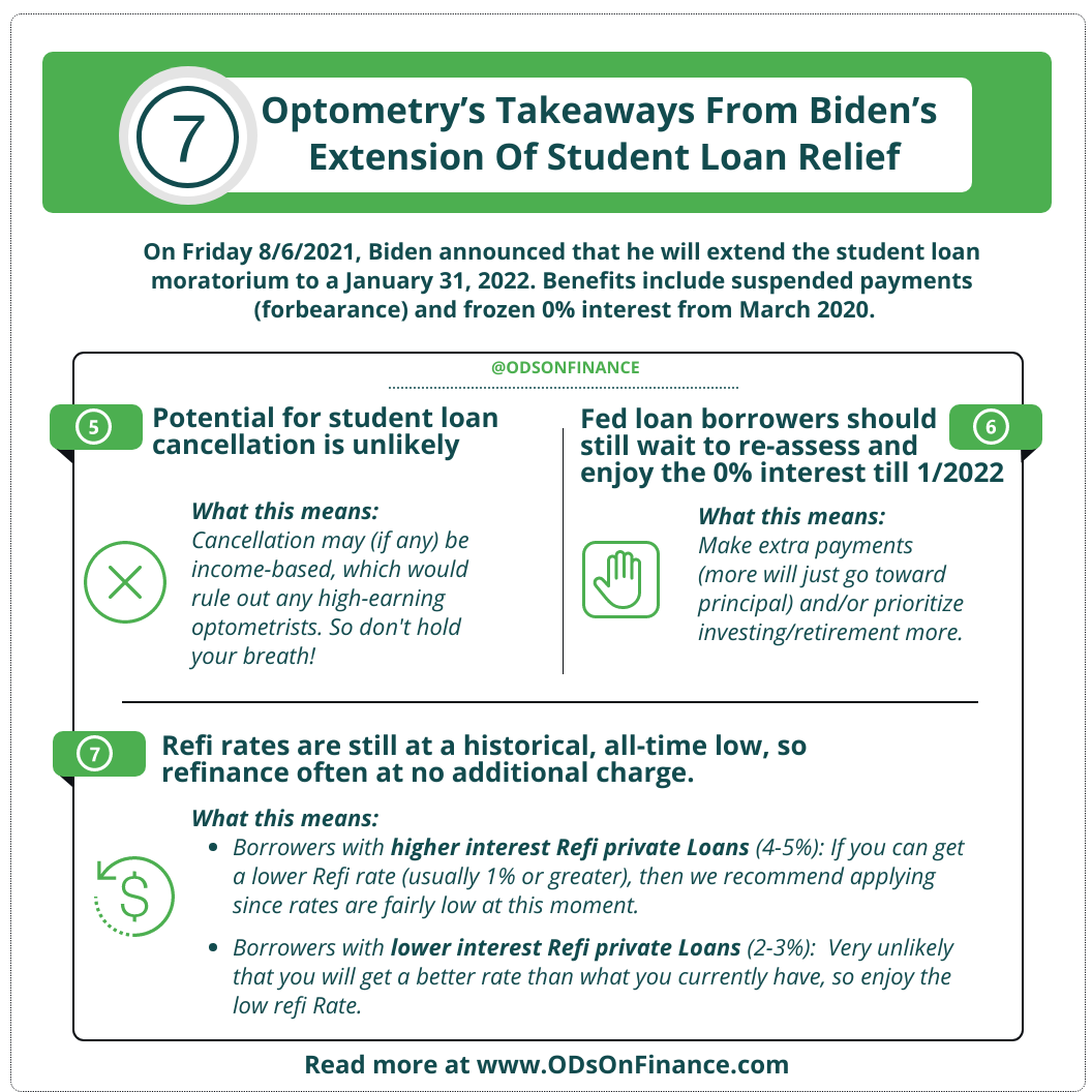 7 Optometry's Takeaways From Biden's Extension Of Student Loan Relief Part  2