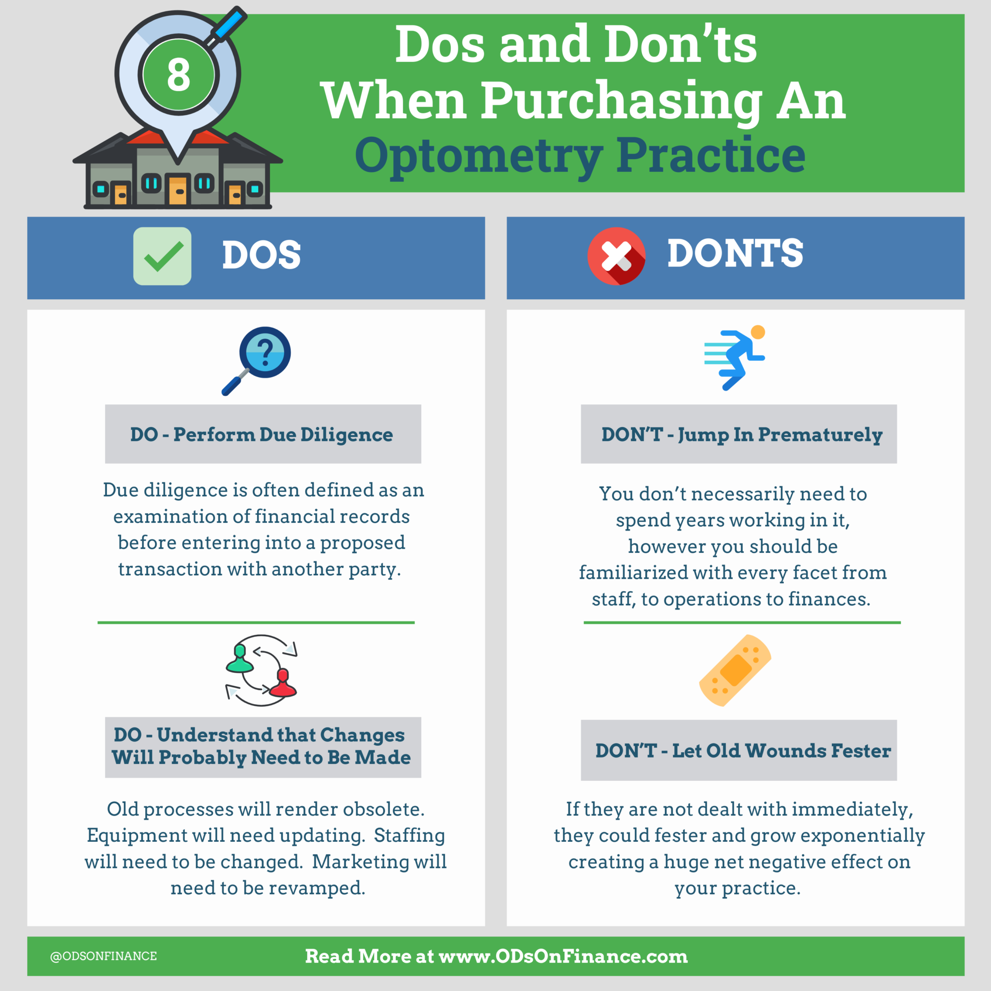 Dos and Don'ts  When Purchasing An  OD